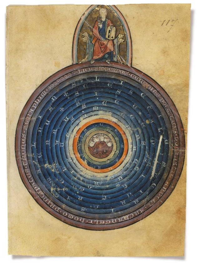 Jorden omgiven av koncentriska cirklar, sfärer i rymden och ett fast valv ytterst